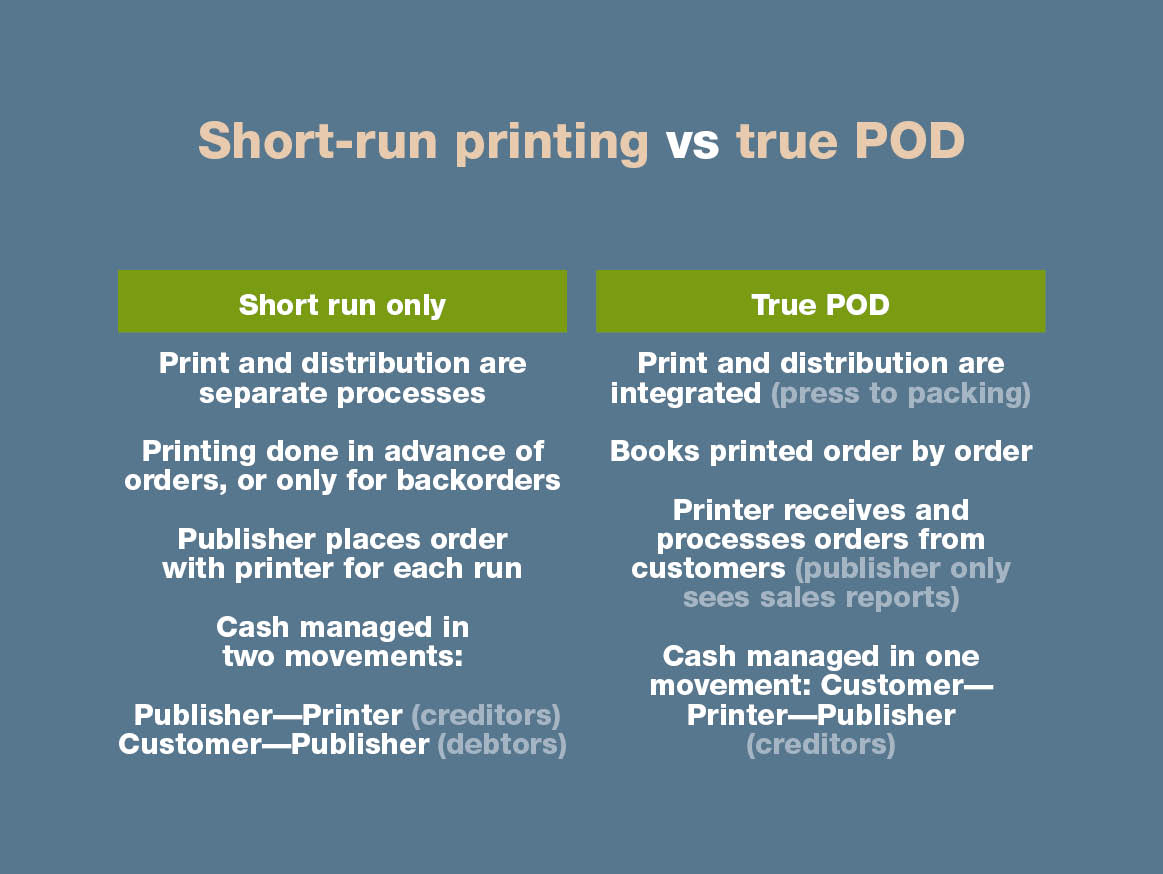 Short run printing vs True POD